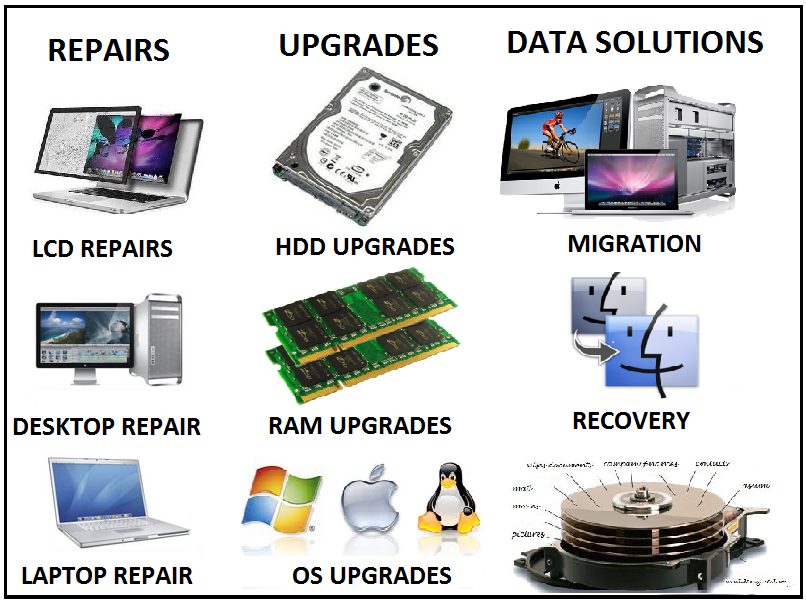 itpros-services-image